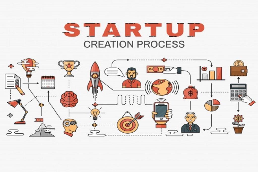 pengertian startup fintech picture