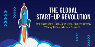Revolusi Startup Global picture